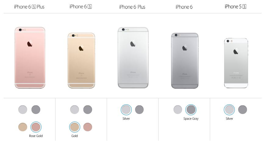 Apple iPhone 6S Plus Rose Gold