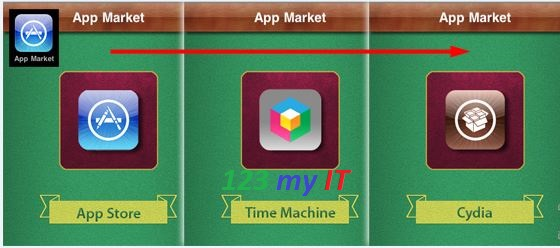 Time Machine App Market