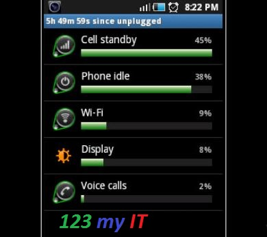 Android Battery Use
