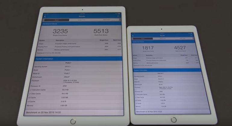 iPad Pro Geekbench Scores